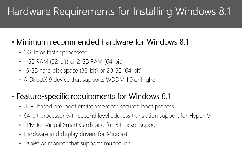 Win 8.1 Requirements